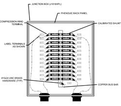 NCL Custom Build Junction Boxes